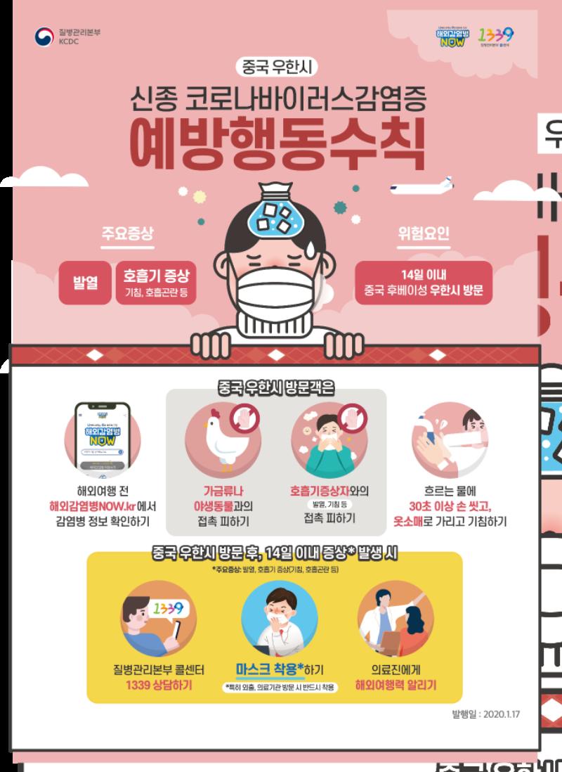 200118 신종_코로나바이러스감염증 예방행동수칙 포스터.png